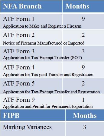 ATF times1.jpg
