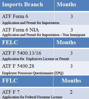 ATF times2.jpg